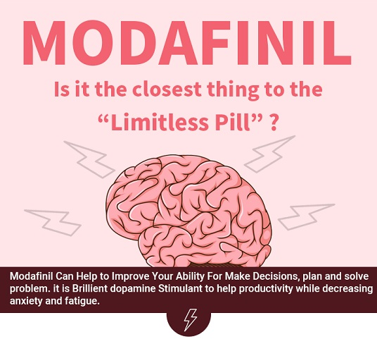 "Modafinil: Is it the Closest Thing to The ""Limitless Pill""?"