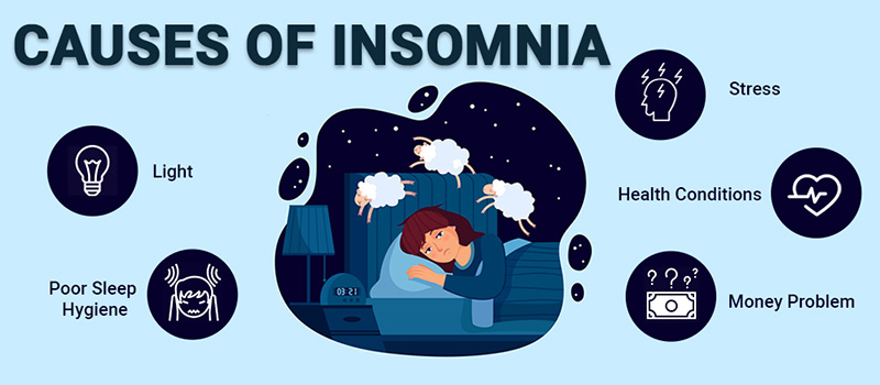 Common Causes of Insomnia