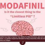 Modafinil-Limitless-Pill